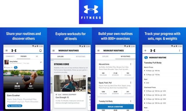 Under Armor Digital Transformation Strategy Map My Fitness Workout Trainer